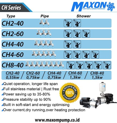 Maxon CH 4-60-T-1.3kw Pompa Air Centrifugal 3 phase