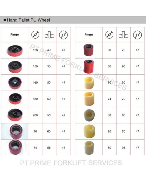 Hand Pallet PU Wheel