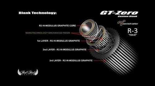 Blank Rod Ford GT-ZERO sambung tengah