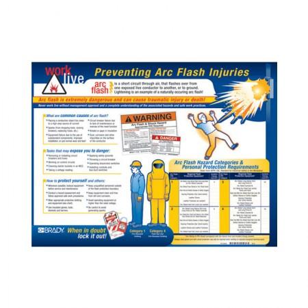 "BRADY 104571 Preventing Arc Flash Injuries 18""X24"""